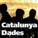 Catalunya Dades